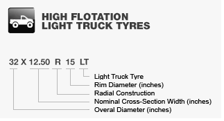 Tyre-Markings-Type-HighFloat.png