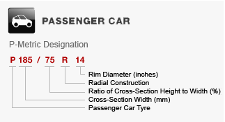 Tyre-Markings-Type-Passenger.png