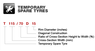 Tyre-Markings-Type-TempMark.png