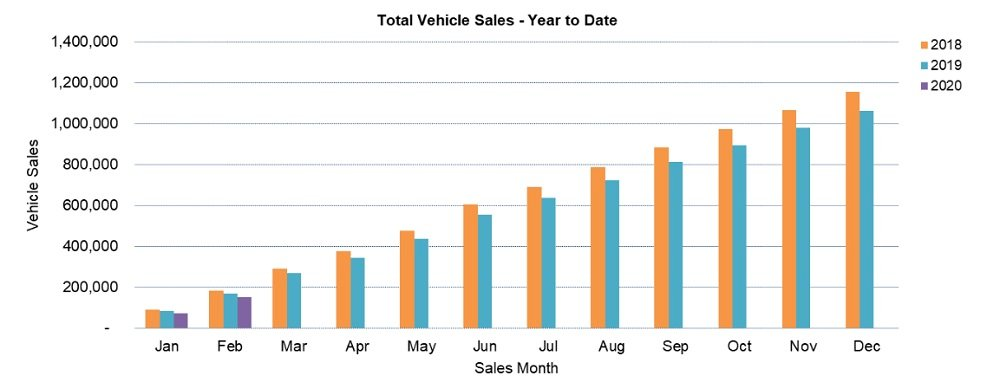 feb-car-sales.jpg