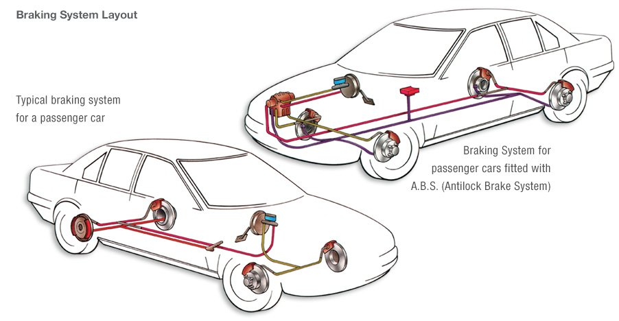 brake_systems_carousel-Brakes-System-Layout.jpg