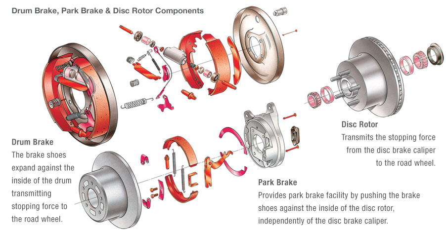 brake_systems_carousel-Drum-Park.jpg