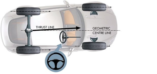 Vehicle Alignment Near Me >> Wheel Alignment Alignment System For Front Rear 4wd Vehicles